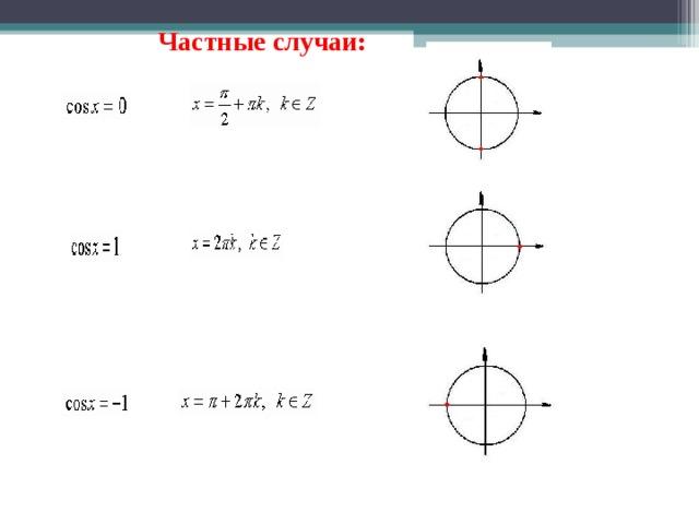 решение уравнений вида tgx a