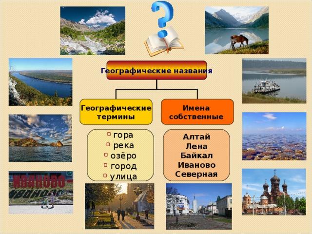 Картинки географические названия
