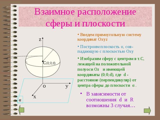 Взаимное расположение сферы и плоскости  Введем прямоугольную систему координат Oxyz z  Построим плоскость α , сов-падающую с плоскостью Оху  Изобразим сферу с центром в т.С, лежащей на положительной полуоси Oz и имеющей координаты (0;0; d) , где d - расстояние (перпендикуляр) от центра сферы до плоскости α . C (0 ;0; d) у O В зависимости от соотношения d и R возможны 3 случая… х α