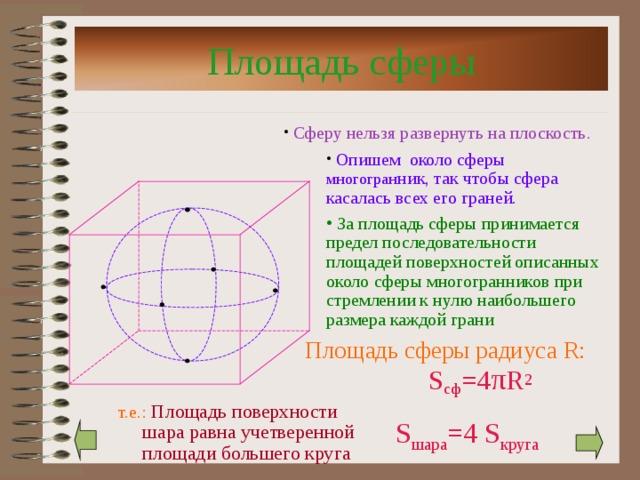 Площадь сферы  Сферу нельзя развернуть на плоскость.  Опишем около сферы многогран ник, так чтобы сфера касалась всех его граней.  За площадь сферы принимается предел последовательности площадей поверхностей описанных около сферы многогранников при стремлении к нулю наибольшего размера каждой грани Площадь сферы радиуса R :  S сф =4 π R 2 т.е.:  Площадь поверхности шара равна учетверенной площади большего круга S шара =4 S круга