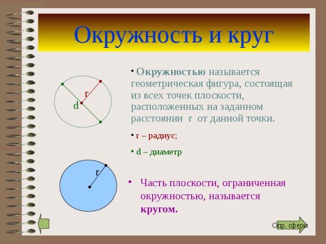 Окружность и круг  Окружностью называется геометрическая фигура, состоящая из всех точек плоскости, расположенных на заданном расстоянии r от данной точки. r d  r – радиус;  d – диаметр r Часть плоскости, ограниченная окружностью, называется кругом.  Опр. сферы