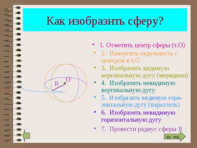Как изобразить сферу? 1. Отметить центр сферы (т.О) 2. Начертить окружность с центром в т.О 3. Изобразить видимую вертикальную дугу ( меридиан) О 4. Изобразить невидимую вертикальную дугу R 5. Изобразить видимую гори-зонтальную дугу (параллель) 6. Изобразить невидимую горизонтальную дугу 7. Провести радиус сферы R  ур. окр.
