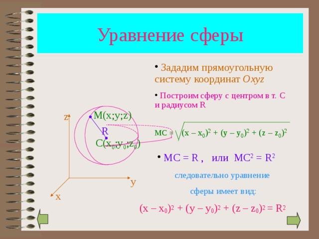 Уравнение сферы  Зададим прямоугольную систему координат О xyz  Построим сферу c центром в т. С и радиусом R М(х;у ;z ) z R МС =  (x – x 0 ) 2 + (y – y 0 ) 2 + (z – z 0 ) 2  C(x 0 ;y 0 ;z 0 )  МС = R , или МС 2 = R 2 следовательно уравнение сферы имеет вид: у х (x – x 0 ) 2 + (y – y 0 ) 2 + (z – z 0 ) 2 = R 2