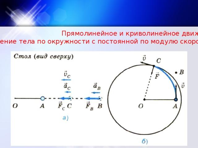 Решение задач на криволинейное движение 9 класс решите пожалуйста такую задачу