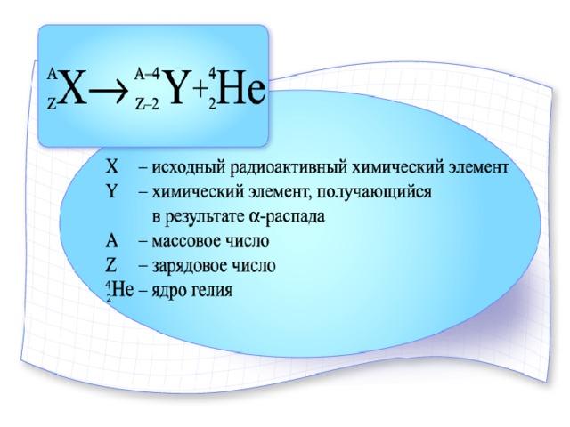  - распад Испускание ядром полония положительно заряженных ядер гелия означает, что из ядра 210 84 Ро удаляется 4 нуклона: 2 нейтрона и 2 протона. 210 84 Ро → 4 2  + 210-4 84-2 Х. После этого изменяется химическая природа атома. Полоний превращается в другой элемент с порядковым номером 82. этот элемент – Pb с массовым числом 206.
