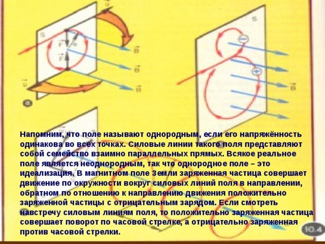 Напомним, что поле называют однородным, если его напряжённость одинакова во всех точках. Силовые линии такого поля представляют собой семейство взаимно параллельных прямых. Всякое реальное поле является неоднородным, так что однородное поле – это идеализация. В магнитном поле Земли заряженная частица совершает движение по окружности вокруг силовых линий поля в направлении, обратном по отношению к направлению движения положительно заряженной частицы с отрицательным зарядом. Если смотреть навстречу силовым линиям поля, то положительно заряженная частица совершает поворот по часовой стрелке, а отрицательно заряженная против часовой стрелки.