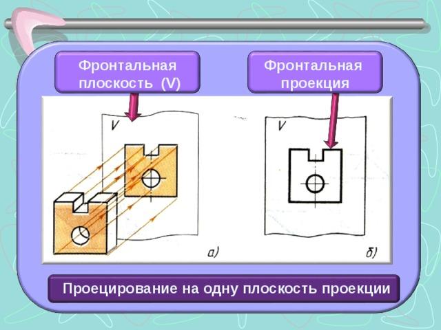 Фронтальная  плоскость (V) Фронтальная проекция  Проецирование на одну плоскость проекции 15