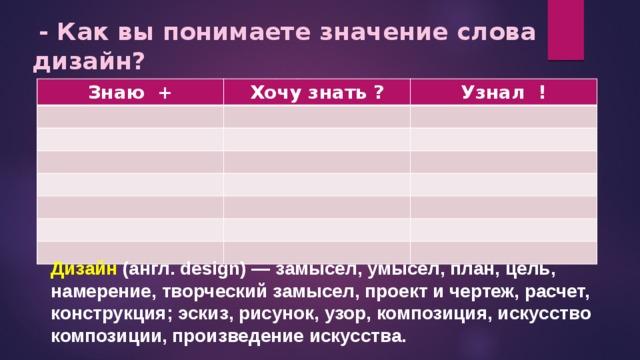 - Как вы понимаете значение слова дизайн?  №1 Задание: (И) Заполни 3-ю колонку. Знаю + Хочу знать ? Узнал ! Дизайн (англ. design) — замысел, умысел, план, цель, намерение, творческий замысел, проект и чертеж, расчет, конструкция; эскиз, рисунок, узор, композиция, искусство композиции, произведение искусства.