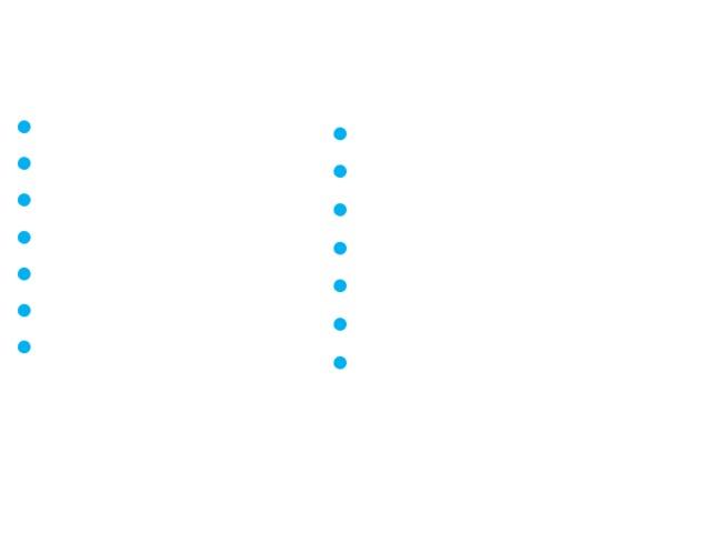 не используя формулу корней, найдите корни квадратного уравнения: х 2 + 3х + 2 = 0 х 2 - 15х + 14 = 0 х 2 + 3х - 4 = 0 х 2 - 10х - 11 = 0 х 2 + 9х + 20 = 0 х 2 - 15х + 36 = 0 х 2 + 5х - 14 = 0         х 1 = - 2, х 2 = - 1 х 1 = 14, х 2 = 1 х 1 = -4, х 2 = 1 х 1 = 11, х 2 = -1 х 1 = -5, х 2 = -4 х 1 = 12, х 2 = 3 х 1 = 2, х 2 = -7