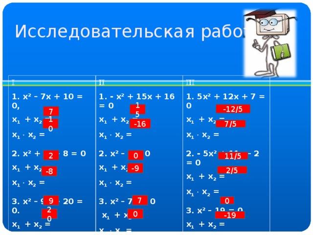 Исследовательская работа  1. х 2 – 7х + 10 = 0, х 1 + х 2 = х 1   х 2 = 2. х 2 + 2х – 8 = 0 х 1 + х 2 = х 1   х 2 = 3. х 2 – 9х + 20 = 0. х 1 + х 2 = х 1   х 2 =  1. - х 2 + 15х + 16 = 0 х 1 + х 2 = х 1   х 2 = 2. х 2 – 9 = 0 х 1 + х 2 = х 1   х 2 = 3. х 2 – 7х = 0  х 1 + х 2 = х 1   х 2 =  1. 5х 2 + 12х + 7 = 0 х 1 + х 2 = х 1   х 2 = 2. - 5х 2 + 11х – 2 = 0 х 1 + х 2 = х 1   х 2 = 3. х 2 – 19 = 0 х 1 + х 2 = х 1   х 2 =  -12 / 5 15 7 10 -16 7 /5 2 0 11/5 -9 2/5 -8 7 9 0 20 0 -19