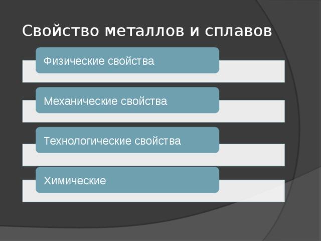 Свойство металлов и сплавов Физические свойства Механические свойства Технологические свойства Химические