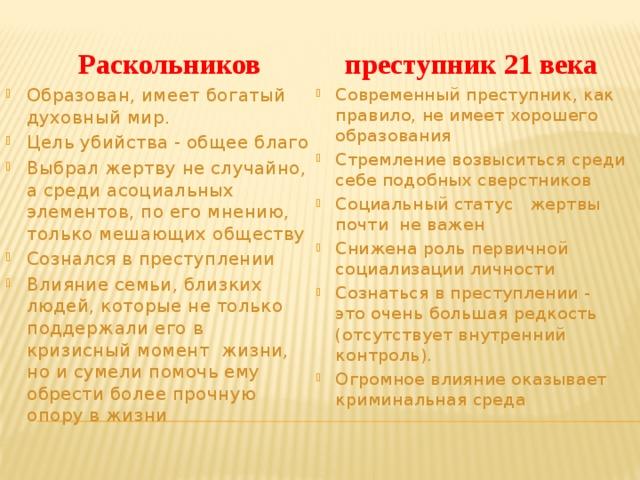 преступник 21 века Раскольников