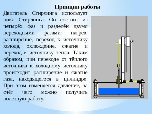 Принцип работы  Двигатель Стирлинга использует цикл Стирлинга. Он состоит из четырёх фаз и разделён двумя переходными фазами: нагрев, расширение, переход к источнику холода, охлаждение, сжатие и переход к источнику тепла. Таким образом, при переходе от тёплого источника к холодному источнику происходит расширение и сжатие газа, находящегося в цилиндре. При этом изменяется давление, за счёт чего можно получить полезную работу.