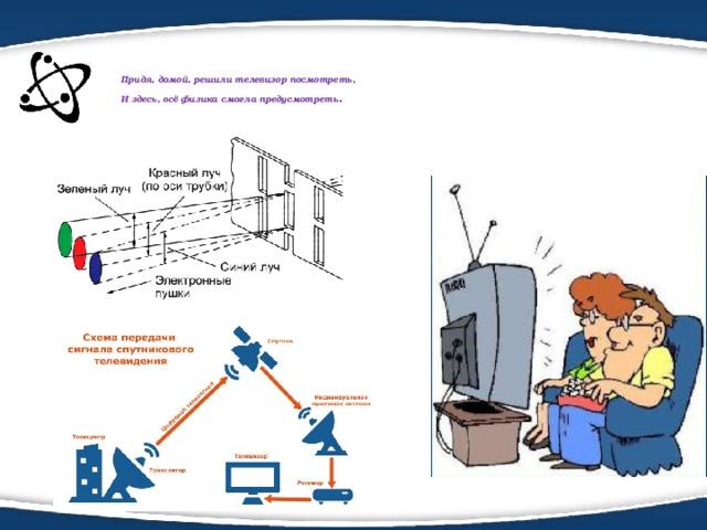 Придя, домой, решили телевизор посмотреть,  И здесь, всё физика смогла предусмотреть .