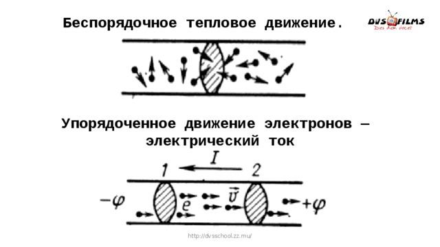 Беспорядочное тепловое движение . Упорядоченное движение электронов — электрический ток http://dvsschool.zz.mu/