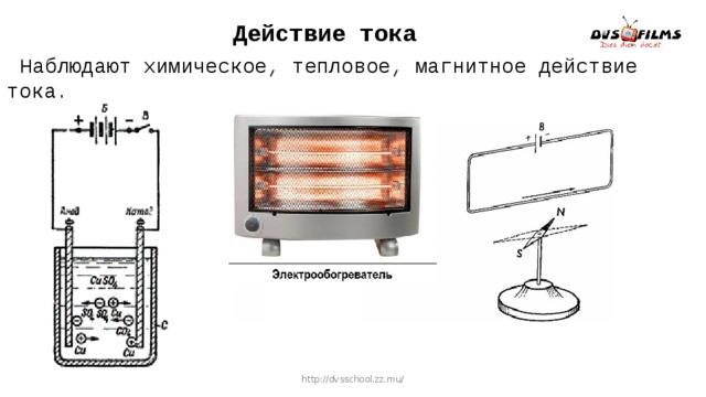 Действие тока Наблюдают химическое, тепловое, магнитное действие тока. http://dvsschool.zz.mu/