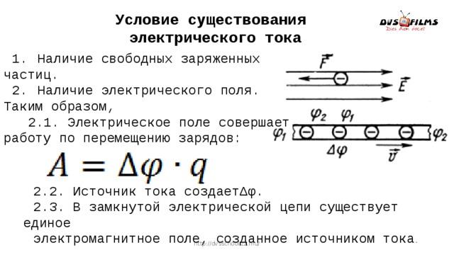 Условие существования электрического тока 1. Наличие свободных заряженных частиц. 2. Наличие электрического поля. Таким образом, 2.1. Электрическое поле совершает работу по перемещению зарядов: 2.2. Источник тока создаетΔφ. 2.3. В замкнутой электрической цепи существует единое электромагнитное поле, созданное источником тока . http://dvsschool.zz.mu/