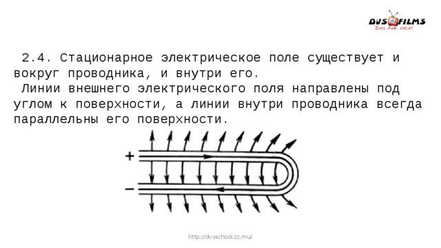 2.4. Стационарное электрическое поле существует и вокруг проводника, и внутри его. Линии внешнего электрического поля направлены под углом к поверхности, а линии внутри проводника всегда параллельны его поверхности. http://dvsschool.zz.mu/