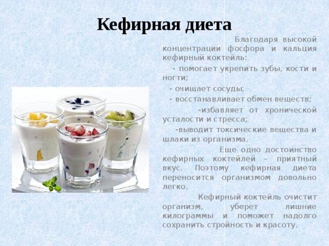 Диеты Про Кефир.
