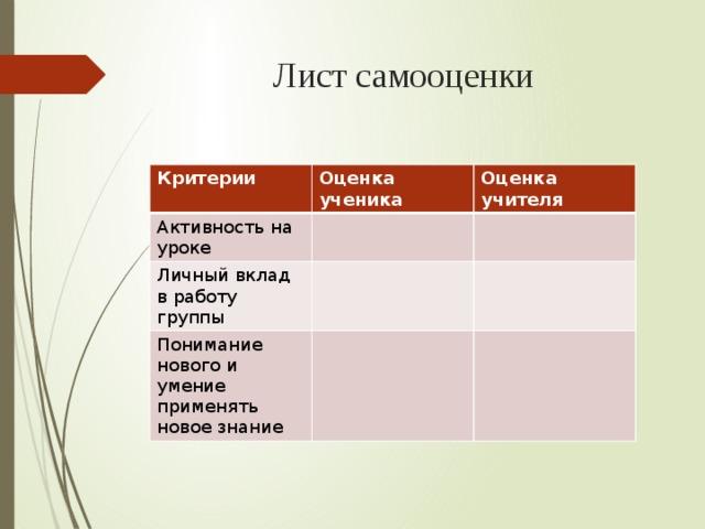 Лист самооценки Критерии Оценка ученика Активность на уроке Оценка учителя Личный вклад в работу группы Понимание нового и умение применять новое знание