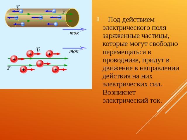 Под действием электрического поля заряженные частицы, которые могут свободно перемещаться в проводнике, придут в движение в направлении действия на них электрических сил. Возникнет электрический ток.