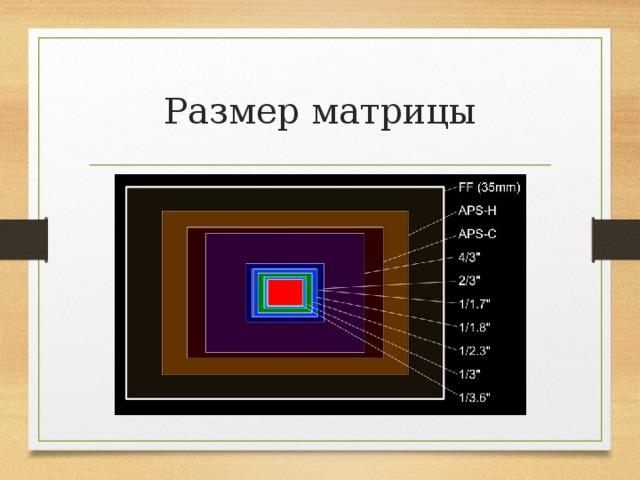 Размер пикселя матрицы фотоаппарата