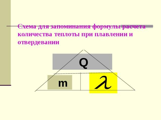 Схема для запоминания формулы расчета количества теплоты при плавлении и отвердевании       Q  m
