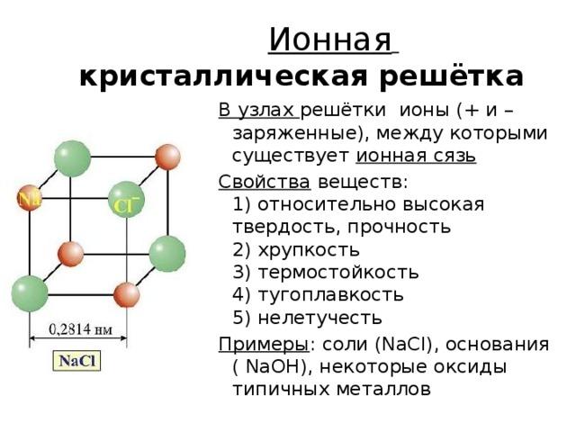 Ионная   кристаллическая решётка В узлах решётки ионы (+ и – заряженные), между которыми существует ионная сязь Свойства веществ:  1) относительно высокая твердость, прочность  2) хрупкость  3) термостойкость  4) тугоплавкость  5) нелетучесть Примеры : соли (NaCl), основания ( NaOH), некоторые оксиды типичных металлов