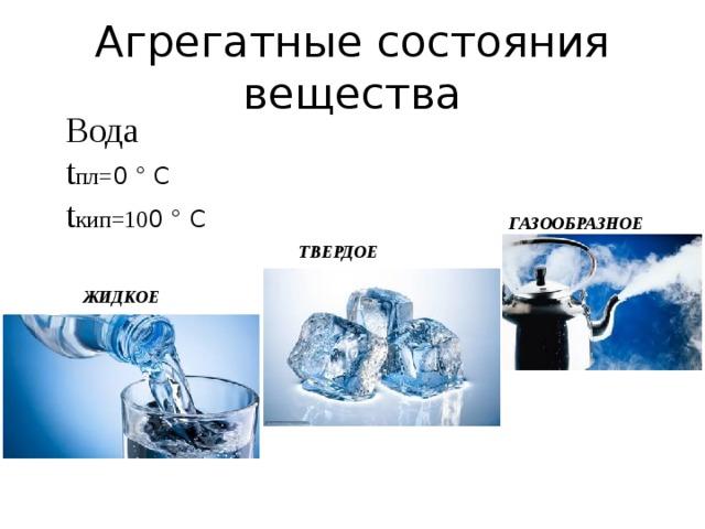 Агрегатные состояния вещества Вода t пл= 0 ° C t кип=10 0 ° C ГАЗООБРАЗНОЕ ТВЕРДОЕ ЖИДКОЕ