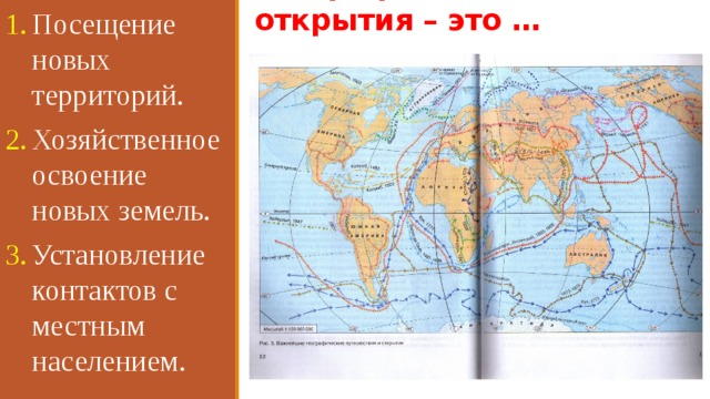 Географические открытия – это … Посещение новых территорий. Хозяйственное освоение новых земель. Установление контактов с местным населением.