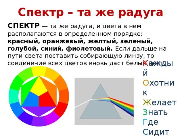 Спектр – та же радуга СПЕКТР — та же радуга, и цвета в нем располагаются в определенном порядке: красный, оранжевый, желтый, зеленый, голубой, синий, фиолетовый. Если дальше на пути света поставить собирающую линзу, то соединение всех цветов вновь даст белый цвет. К аждый О хотник Ж елает З нать Г де С идит Ф азан Если дальше на пути света поставить собирательную линзу, то соединение всех цветов вновь даст белый цвет