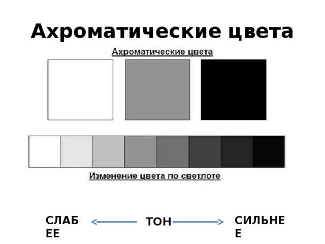 Ахроматические цвета СИЛЬНЕЕ СЛАБЕЕ ТОН