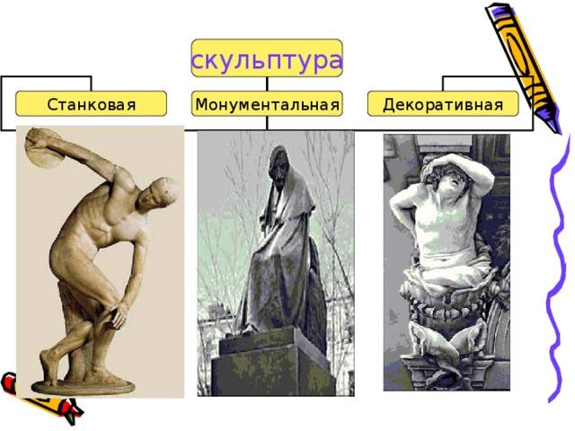 скульптура Станковая Монументальная Декоративная