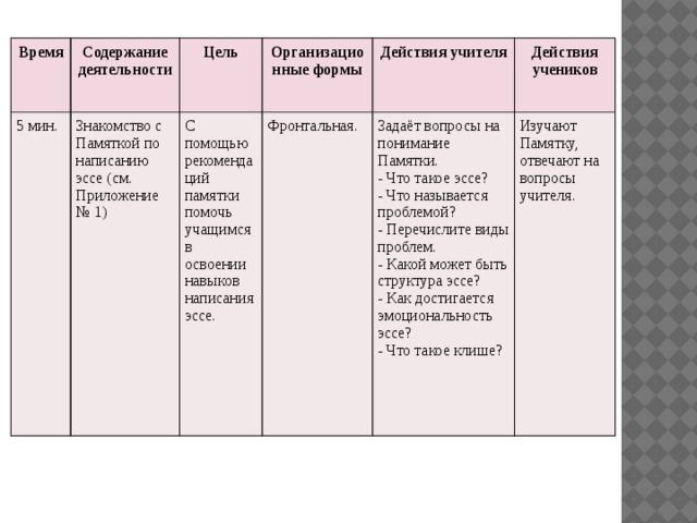 Составьте схему виды кредитов 9 класс обществознание