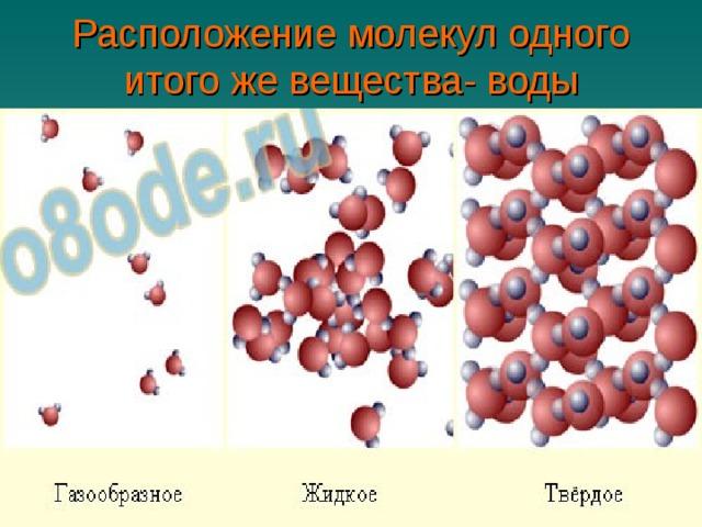 Расположение молекул одного итого же вещества- воды