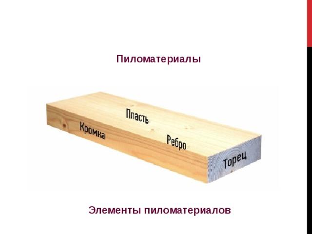 Пиломатериалы Элементы пиломатериалов
