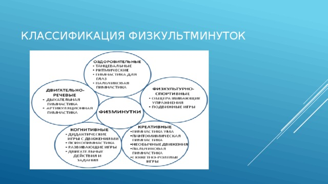 Классификация физкультминуток