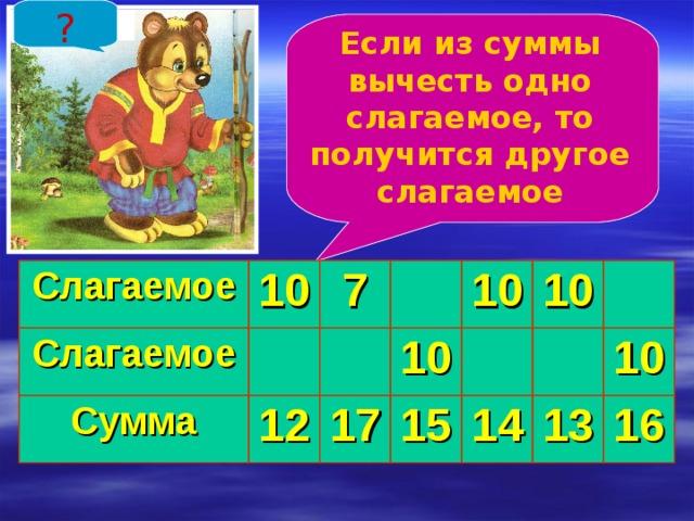 ?  Если из суммы вычесть одно слагаемое, то получится другое слагаемое Слагаемое Слагаемое 10 7 Сумма 12 10 10 17 10 15 14 10 13 16