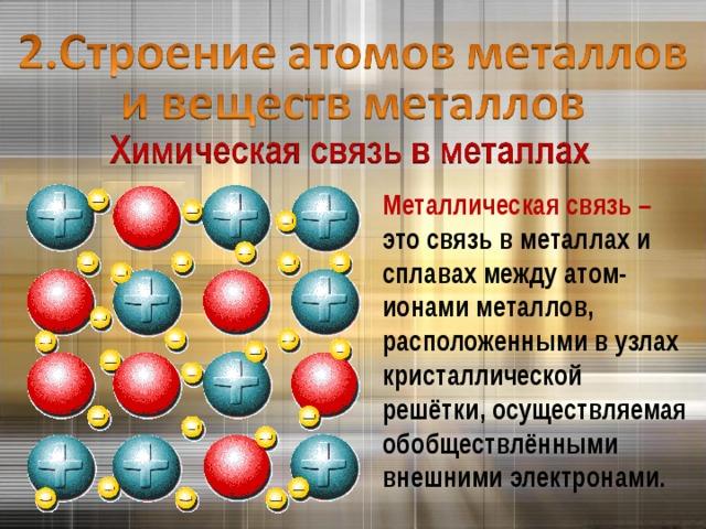 Металлическая связь – это связь в металлах и сплавах между атом-ионами металлов, расположенными в узлах кристаллической решётки, осуществляемая обобществлёнными внешними электронами.