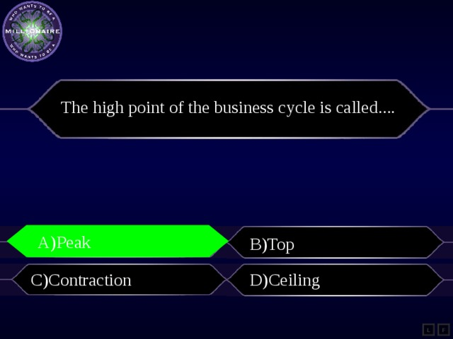 The high point of the business cycle is called.... A)Peak A)Peak B)Top C)Contraction D)Ceiling L F