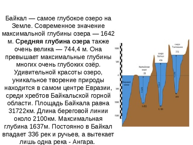Байкал — самое глубокое озеро на Земле. Современное значение максимальной глубины озера — 1642 м. Средняя глубина озера также очень велика — 744,4 м. Она превышает максимальные глубины многих очень глубоких озёр. Удивительной красоты озеро, уникальное творение природы находится в самом центре Евразии, среди хребтов Байкальской горной области. Площадь Байкала равна 31722км. Длина береговой линии около 2100км. Максимальная глубина 1637м. Постоянно в Байкал впадает 336 рек и ручьев, а вытекает лишь одна река - Ангара.
