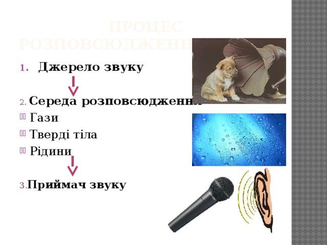 Процес розповсюдження звуку Джерело звуку 2. Середа розповсюдження Гази Тверді тіла Рідини 3. Приймач звуку