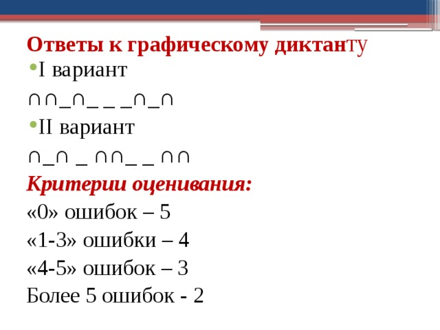 Ответы к графическому диктан ту I вариант ∩∩ _∩_ _ _∩_∩ II вариант ∩ _∩ _ ∩∩_ _ ∩∩ Критерии оценивания: «0» ошибок – 5 «1-3» ошибки – 4 «4-5» ошибок – 3 Более 5 ошибок - 2