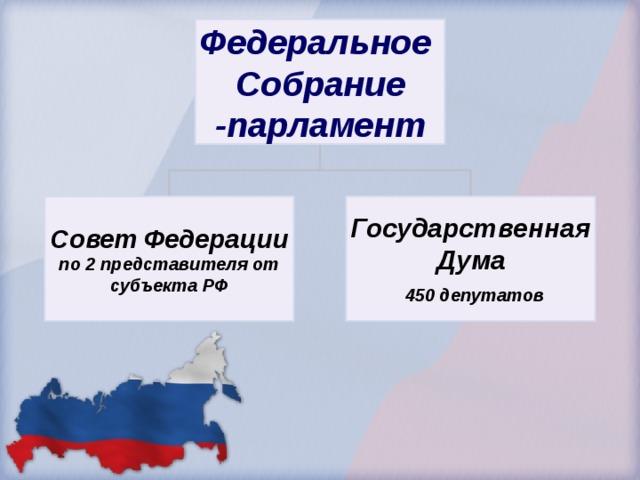Федеральное Собрание -парламент Совет Федерации по 2 представителя от субъекта РФ Государственная Дума  450 депутатов