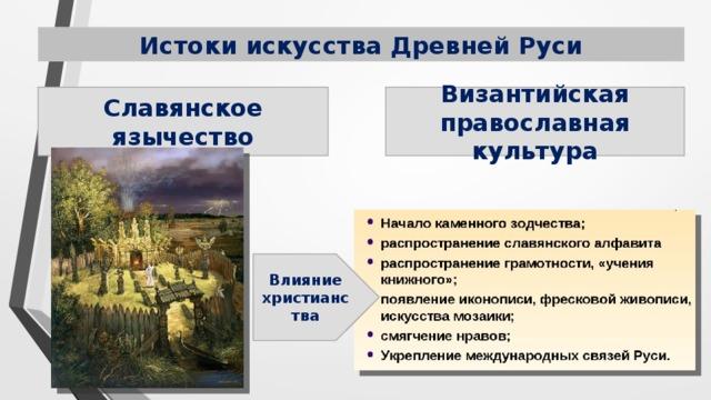 Истоки искусства Древней Руси Славянское язычество Византийская православная культура Влияние христианства