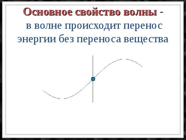 Основное свойство волны -   в волне происходит перенос энергии без переноса вещества