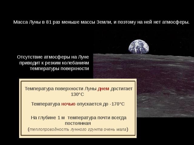 МассаЛуныв81 разменьшемассыЗемли,ипоэтомунанейнетатмосферы. ОтсутствиеатмосферынаЛуне  приводит к резкимколебаниям  температурыповерхности  Температура поверхности Луны  днем  достигает 130°C   Температура ночью  опускается до -170°C   На глубине 1 м температура почти всегда постоянная  ( теплопроводность лунного грунта очень мала )