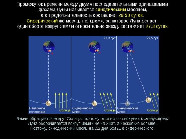 Промежутоквременимеждудвумяпоследовательнымиодинаковыми фазамиЛуныназывается синодическим месяцем, егопродолжительностьсоставляет 29,53 суток . Сидерический жемесяц, т.е. время, закотороеЛунаделает одиноборотвокругЗемлиотносительнозвезд, составляет 27,3 суток . ЗемляобращаетсявокругСолнца, поэтомуотодногоноволуниякследующему ЛунаоборачиваетсявокругЗемлинена360°, анесколькобольше. Поэтому, синодическиймесяцна2,2 днябольшесидерического.