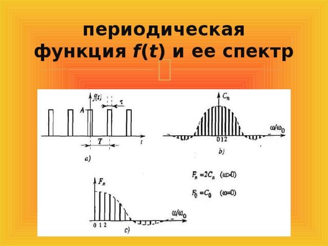 периодическая функция f ( t ) и ее спектр