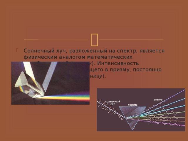 Солнечный луч, разложенный на спектр, является физическим аналогом математических преобразований ( вверху ). Интенсивность солнечного луча, входящего в призму, постоянно меняется во времени ( внизу ).